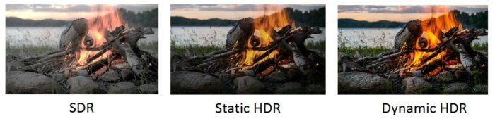 HDR Support