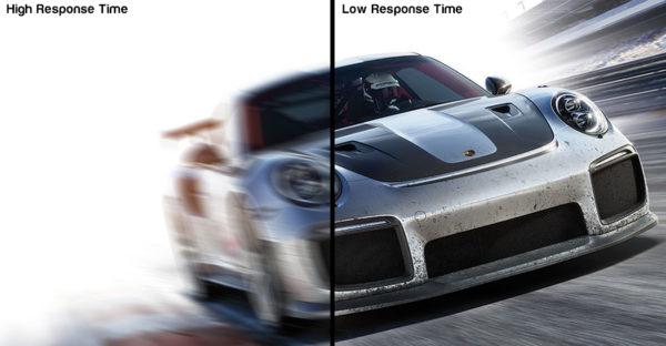 pixel response time