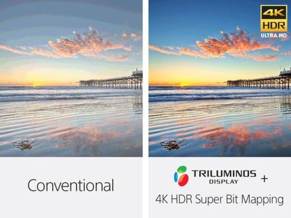 TriLumnos DIsplay + Sper Bit Mapping 4K HDR
