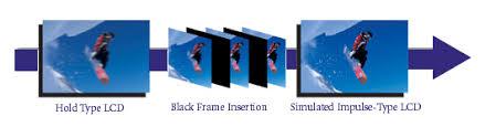 Black Frame Insertion