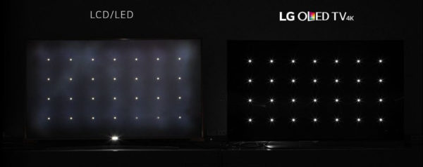 OLED-vs-LED-black-levels